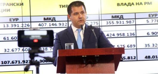 Странските инвеститори добиле 225 милиони евра државна помош