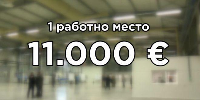 25 странски инвеститори добиле 225 милиони евра народни пари