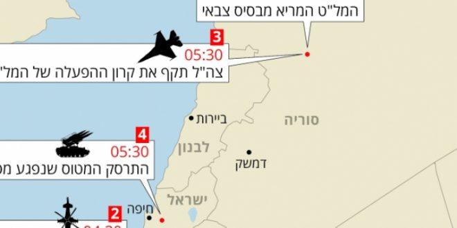 Која грешка придонесе Сиријците да го соборат израелскиот фантом Ф 16