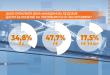 Анкета на Детектор: Скоро половина од граѓаните не очекуваат датум за старт на преговорите идната недела