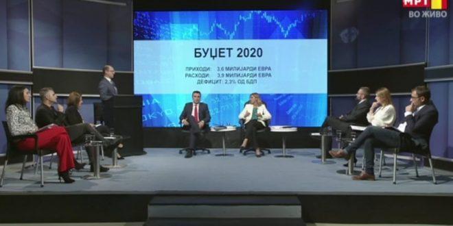 Ангеловска: Каматните стапки кај задолжувањето се на историско најниско ниво