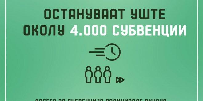 Остануваат уште 4.000 субвенции за инвертери, најмногу аплицирале од Кисела Вода