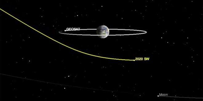 Астероид ќе прелета покрај Земјата, ќе помине многу поблиску од Месечината